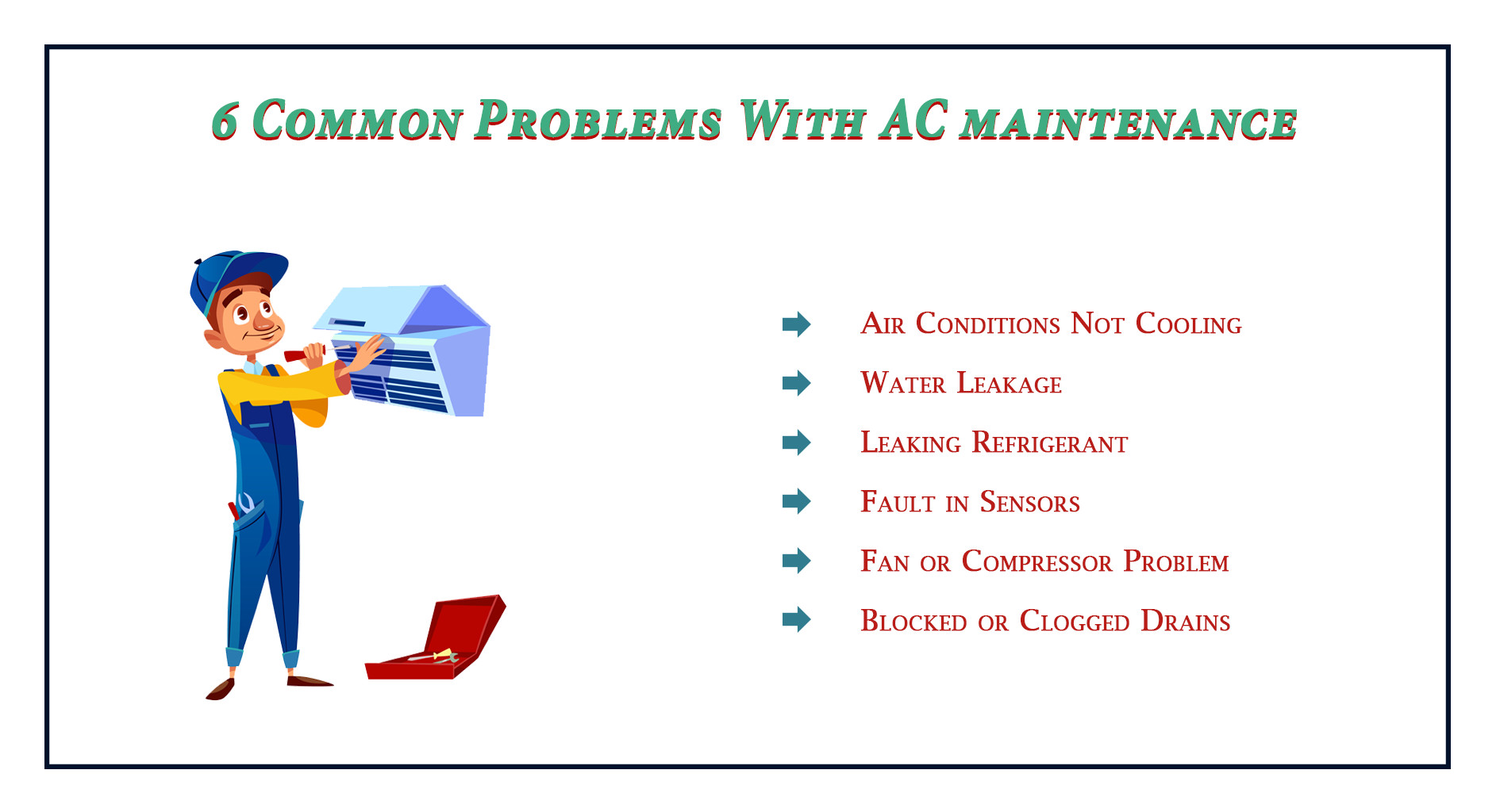 Few common problems arise in AC due to many reasons. Sometimes because of manufacturing defects and poor installation.